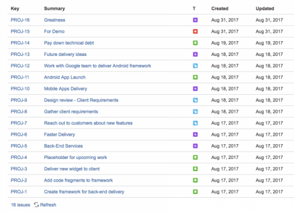 Automatically visualise Jira project information for your whole software team
