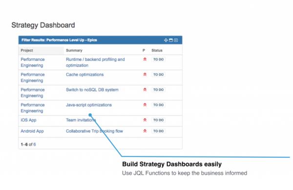 Strategy dashboard pic2 768x499