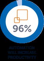 p13 Automation pie 1