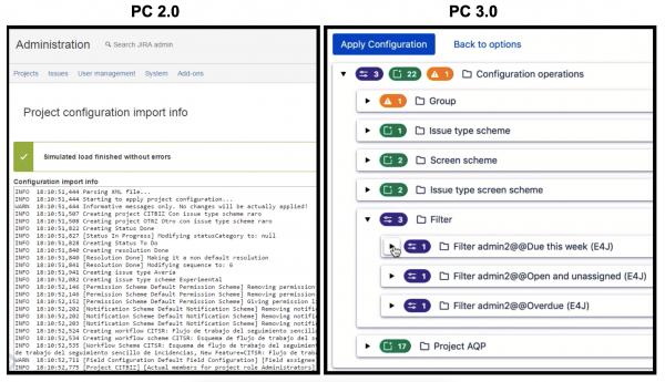 PC2 vs PC4