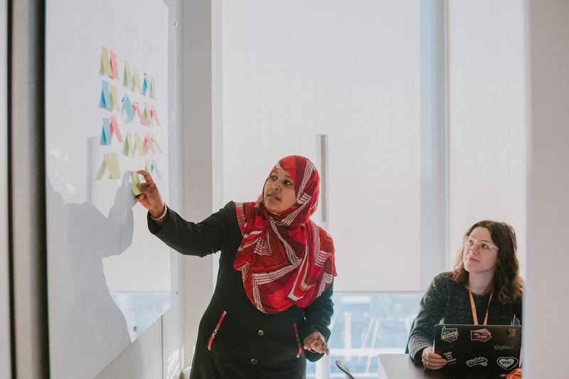 digital transformation agile mindest whiteboard