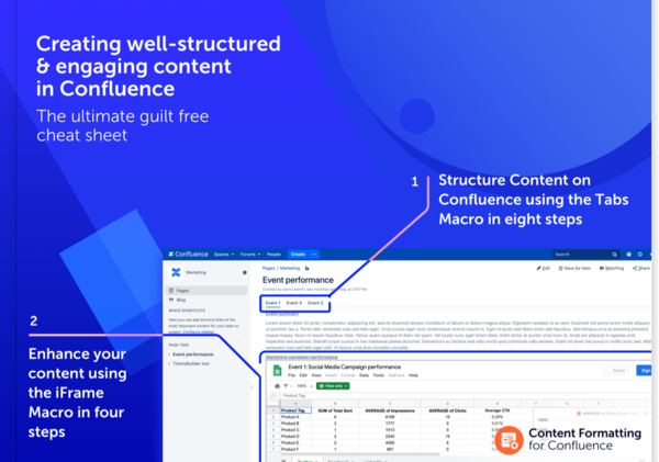 Create coherent and engaging content in Confluence